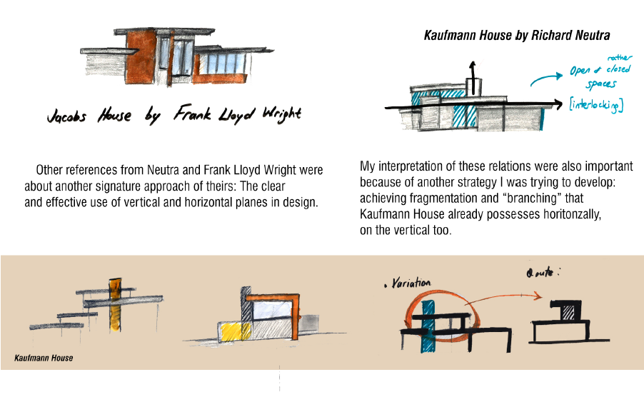 Frank Lloyd Wright Design Philosophy architecture – ecem olgun